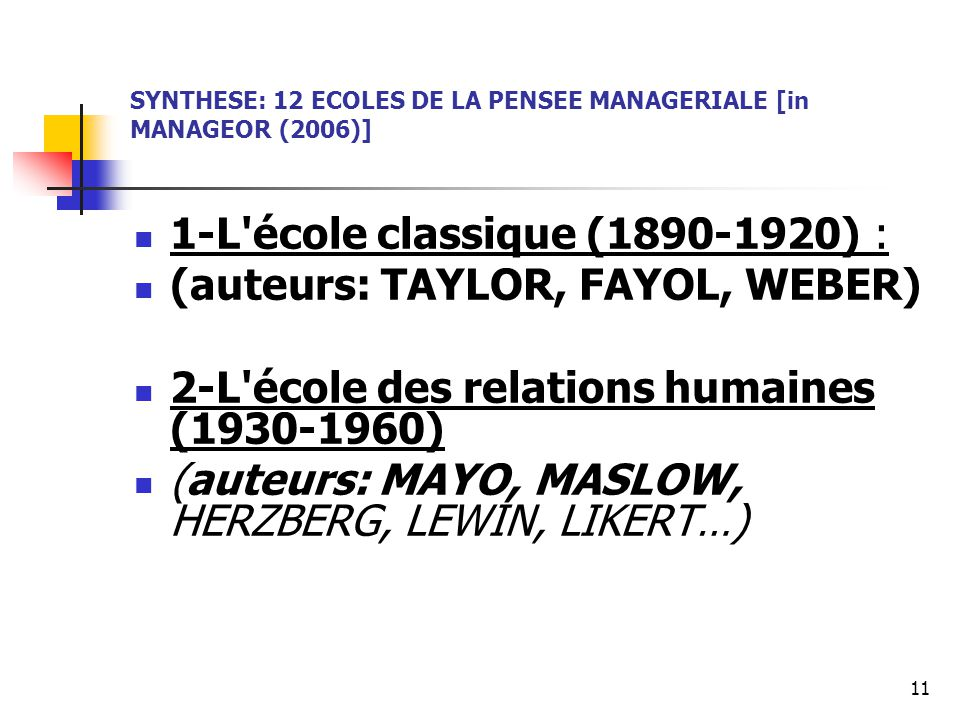 SYNTHESE: 12 ECOLES DE LA PENSEE MANAGERIALE [in MANAGEOR (2006)]